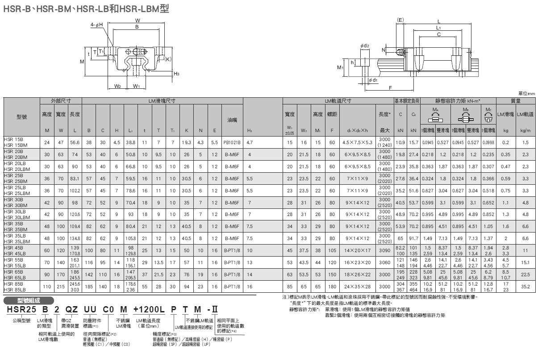 hsr-b%e5%9e%8b
