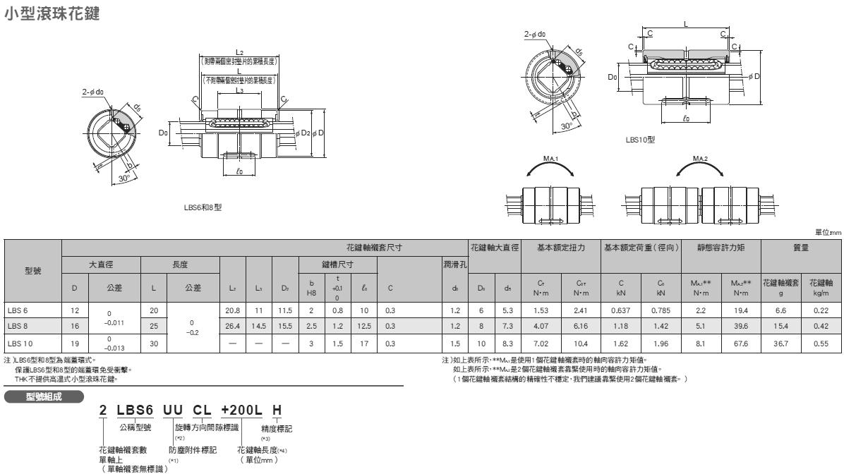 lbs6-8