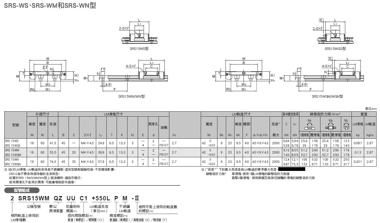 srs-4