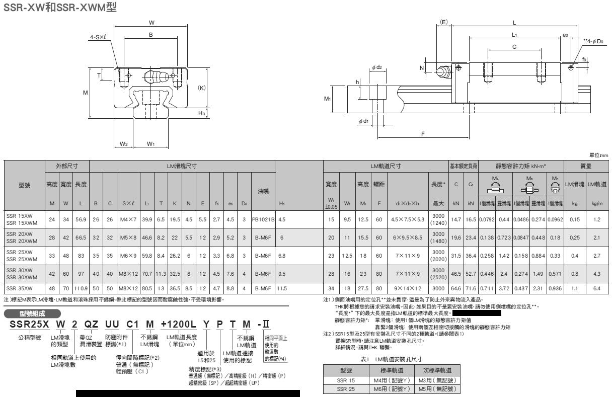 ssr-1