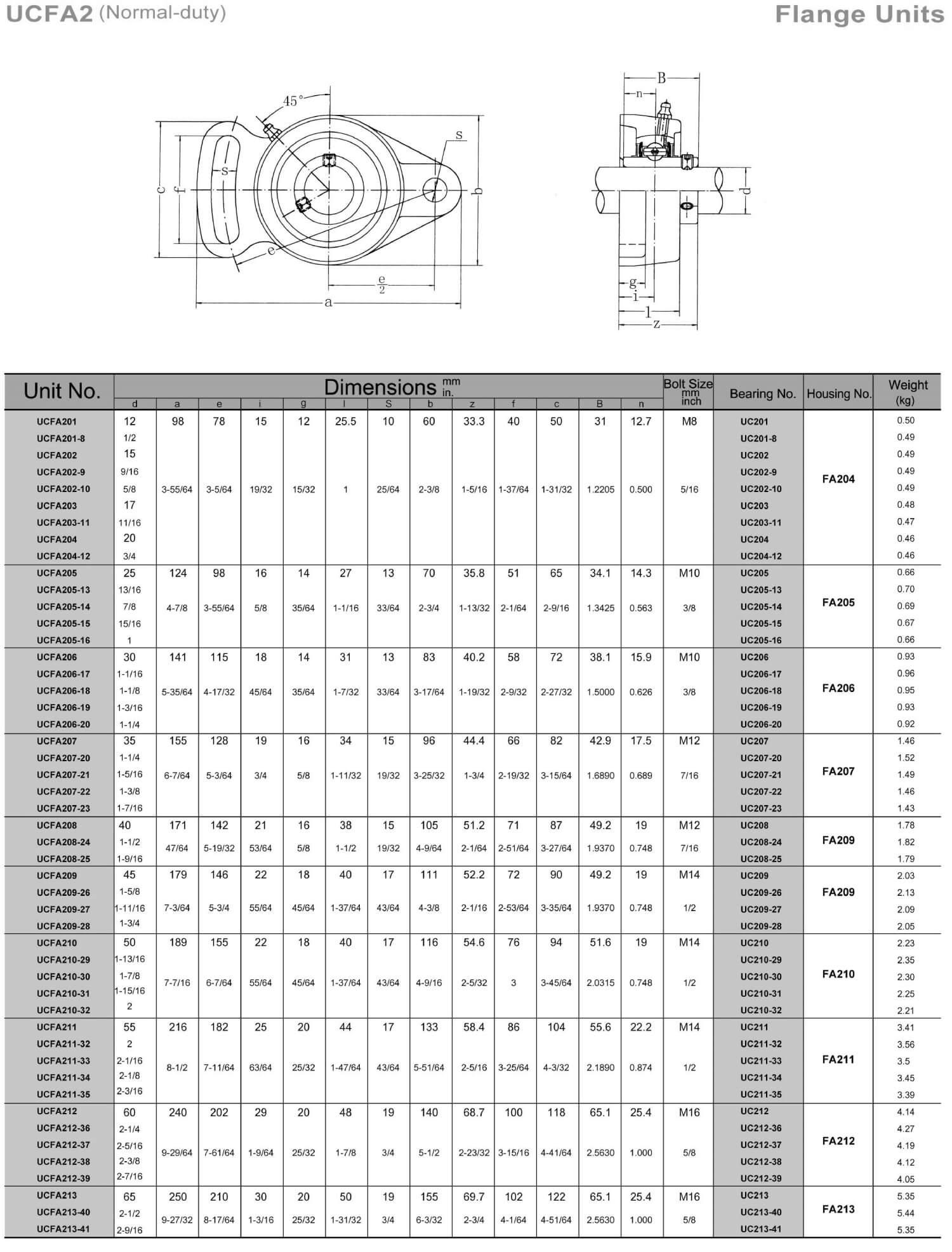 ucfa2-page-001