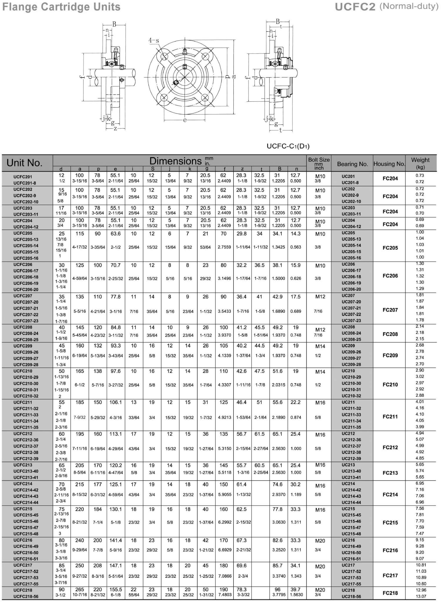 ucfc2-page-001