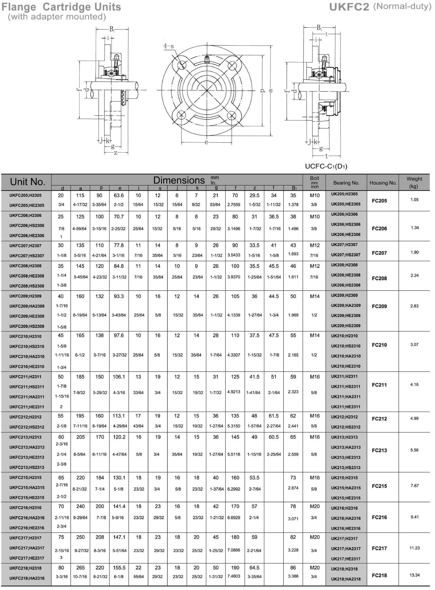 ukfc2-page-001